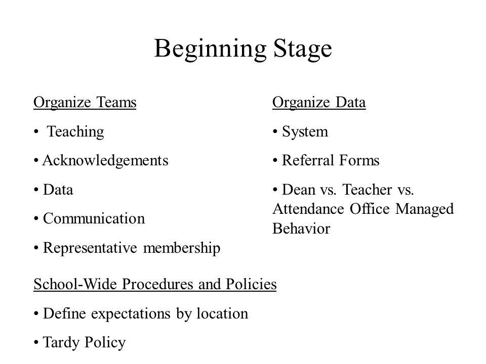 Beginning Stage Organize Data System Referral Forms Dean vs. Teacher vs. Attendance Office Managed Behavior Organize Teams Teaching Acknowledgements D