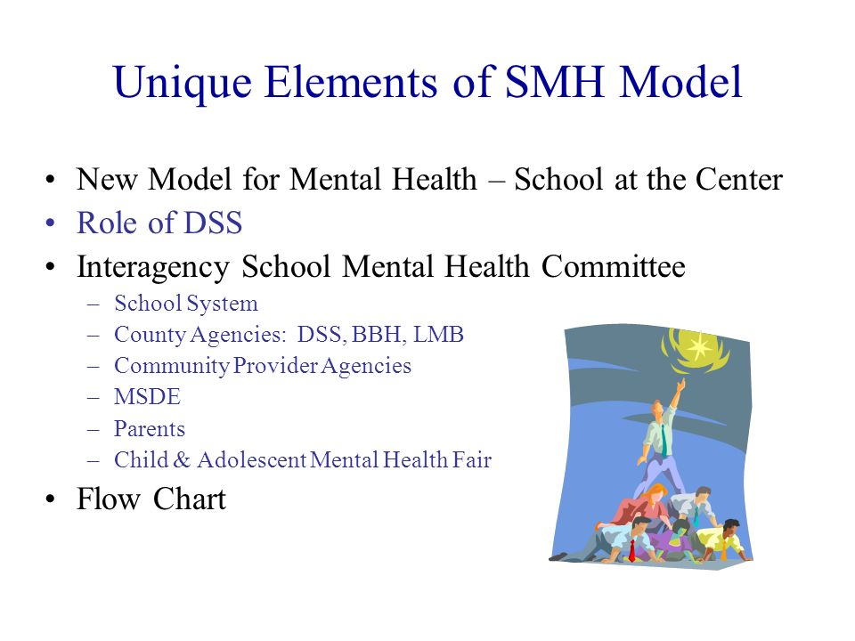 Unique Elements of SMH Model New Model for Mental Health – School at the Center Role of DSS Interagency School Mental Health Committee –School System
