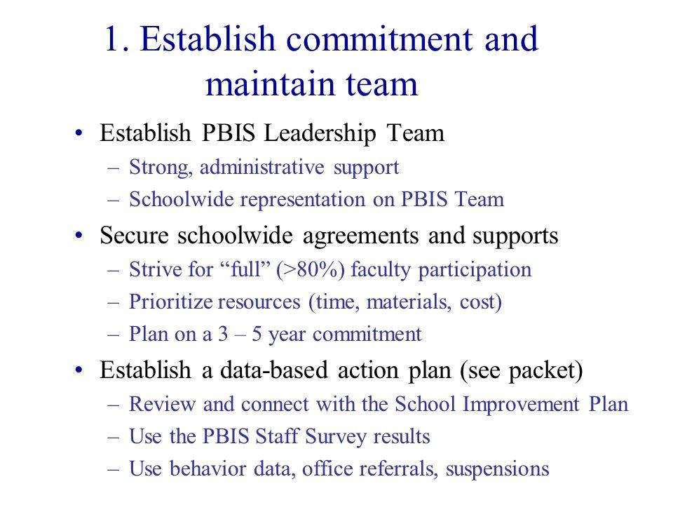 1. Establish commitment and maintain team Establish PBIS Leadership Team –Strong, administrative support –Schoolwide representation on PBIS Team Secur