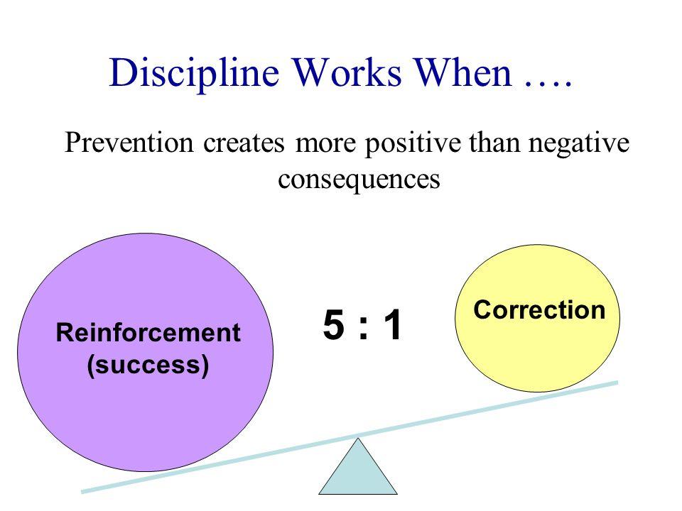Discipline Works When …. Prevention creates more positive than negative consequences Correction Reinforcement (success) 5 : 1