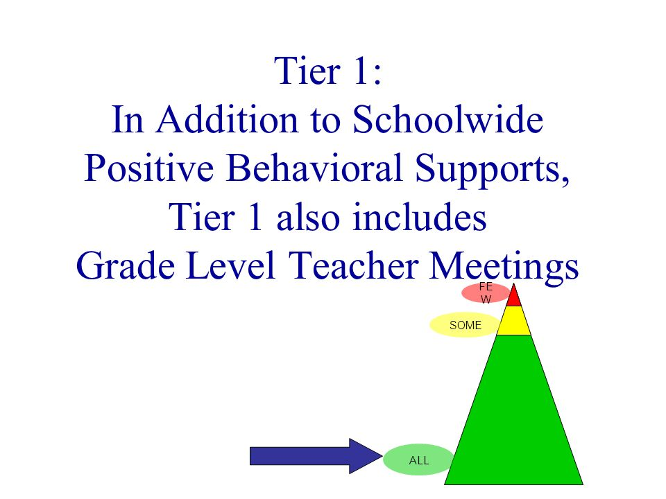 Tier 1: In Addition to Schoolwide Positive Behavioral Supports, Tier 1 also includes Grade Level Teacher Meetings SOME FE W ALL