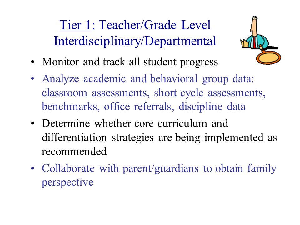 Tier 1: Teacher/Grade Level Interdisciplinary/Departmental Monitor and track all student progress Analyze academic and behavioral group data: classroo