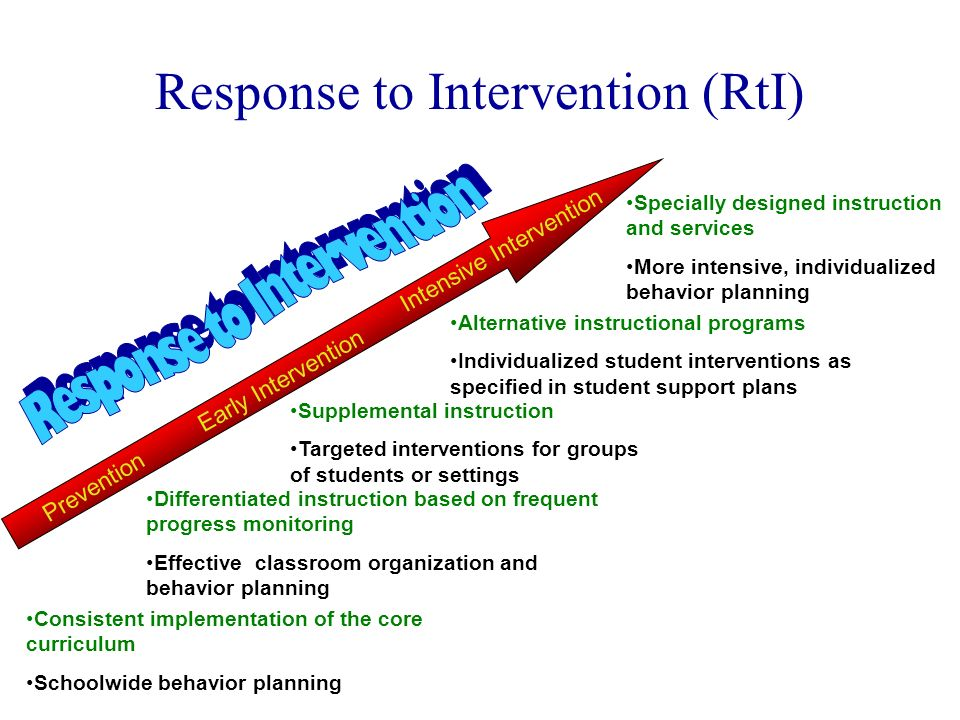 Consistent implementation of the core curriculum Schoolwide behavior planning Differentiated instruction based on frequent progress monitoring Effecti