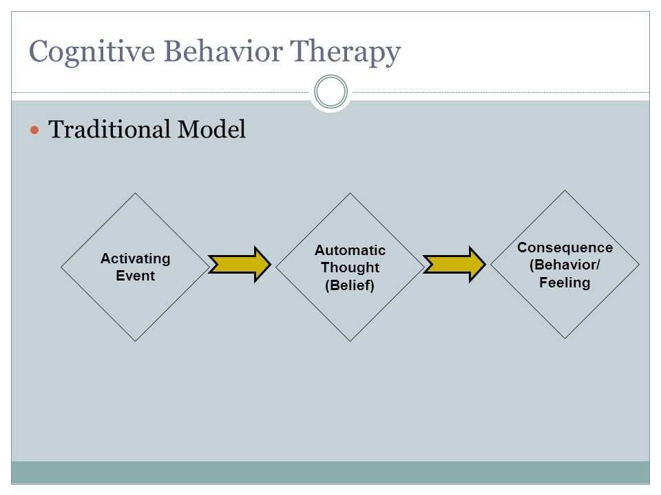 Cognitive Behavior Therapy Traditional Model Activating Event Automatic Thought (Belief) Consequence (Behavior/ Feeling
