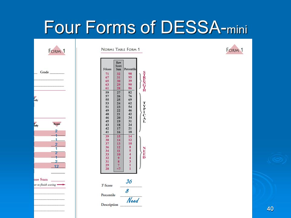 Four Forms of DESSA- mini 36 8 Need 2 1 2 1 2 1 2 12 40