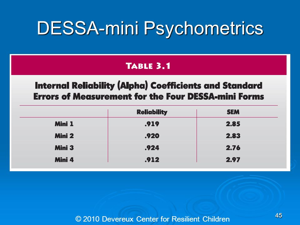 DESSA-mini Psychometrics Reliability and SEM Reliability and SEM © 2010 Devereux Center for Resilient Children 45