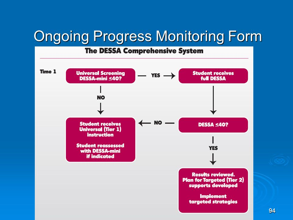 Ongoing Progress Monitoring Form 94
