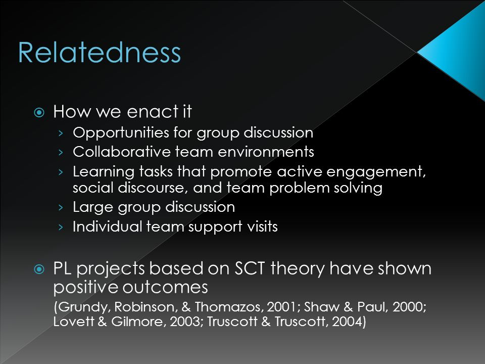How we enact it Opportunities for group discussion Collaborative team environments Learning tasks that promote active engagement, social discourse, and team problem solving Large group discussion Individual team support visits PL projects based on SCT theory have shown positive outcomes (Grundy, Robinson, & Thomazos, 2001; Shaw & Paul, 2000; Lovett & Gilmore, 2003; Truscott & Truscott, 2004)