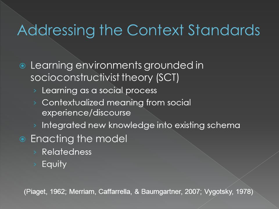 Learning environments grounded in socioconstructivist theory (SCT) Learning as a social process Contextualized meaning from social experience/discourse Integrated new knowledge into existing schema Enacting the model Relatedness Equity (Piaget, 1962; Merriam, Caffarrella, & Baumgartner, 2007; Vygotsky, 1978)
