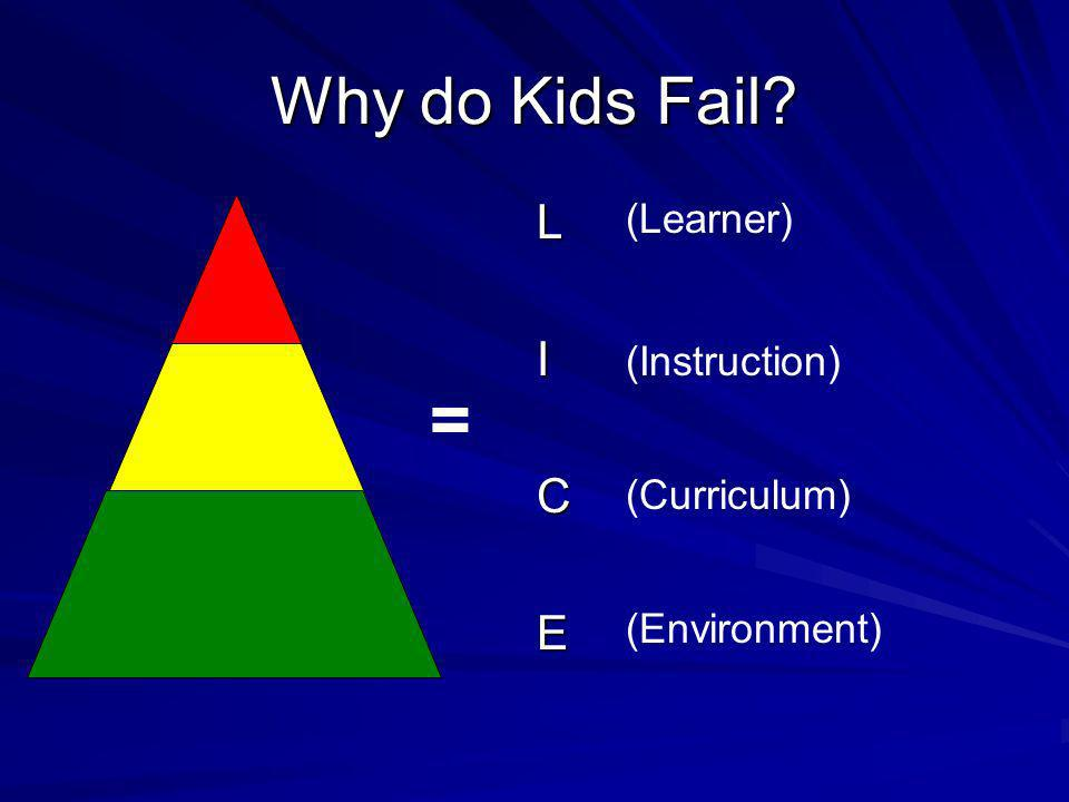 Why do Kids Fail? LICE = (Learner) (Instruction) (Curriculum) (Environment)