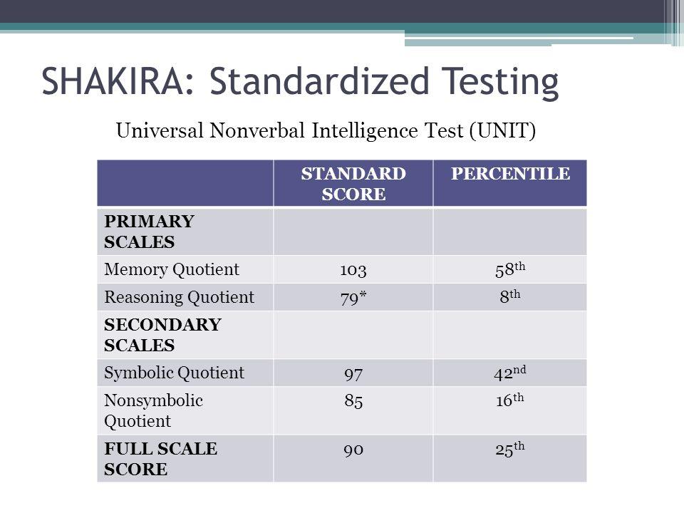 SHAKIRA: Standardized Testing STANDARD SCORE PERCENTILE PRIMARY SCALES Memory Quotient10358 th Reasoning Quotient79*8 th SECONDARY SCALES Symbolic Quo