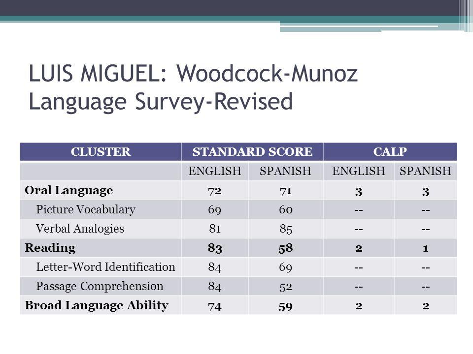 LUIS MIGUEL: Woodcock-Munoz Language Survey-Revised CLUSTERSTANDARD SCORECALP ENGLISHSPANISHENGLISHSPANISH Oral Language727133 Picture Vocabulary6960-