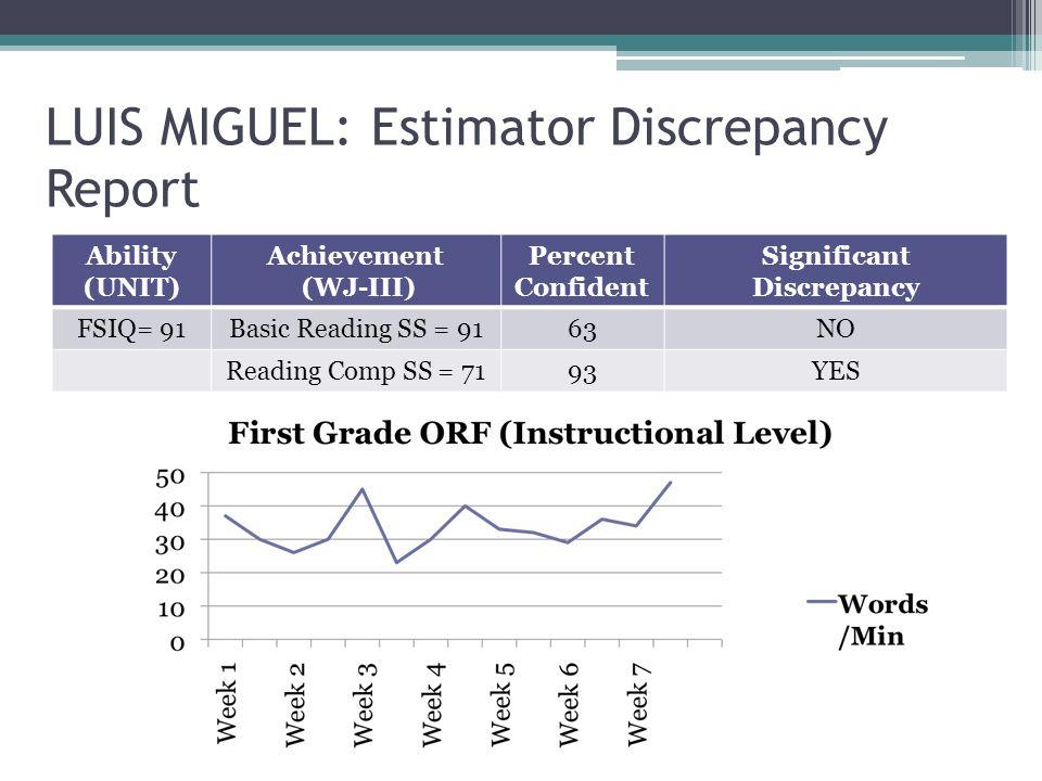 LUIS MIGUEL: Estimator Discrepancy Report Ability (UNIT) Achievement (WJ-III) Percent Confident Significant Discrepancy FSIQ= 91Basic Reading SS = 916