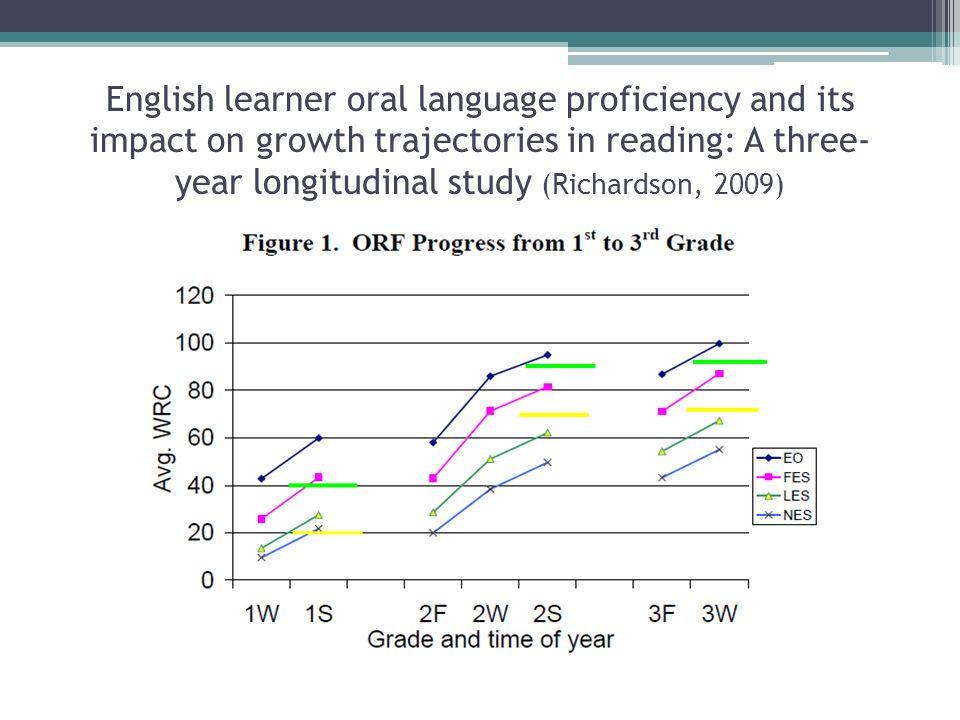 LUIS MIGUEL: Estimator Discrepancy Report Ability (UNIT) Achievement (WJ-III) Percent Confident Significant Discrepancy FSIQ= 91Basic Reading SS = 9163NO Reading Comp SS = 7193YES