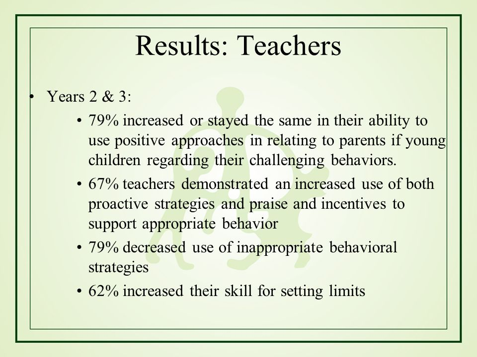 Results: Teachers Years 2 & 3: 79% increased or stayed the same in their ability to use positive approaches in relating to parents if young children r