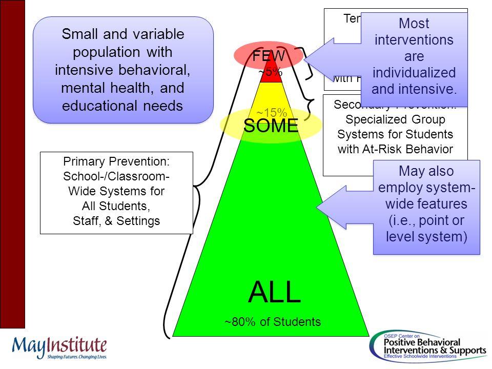 Is School-wide PBIS effective in alternative school placements.