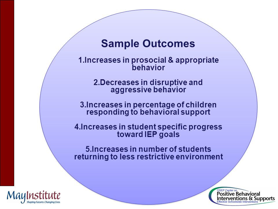 School 2: Outcome Data Reduction of restraints