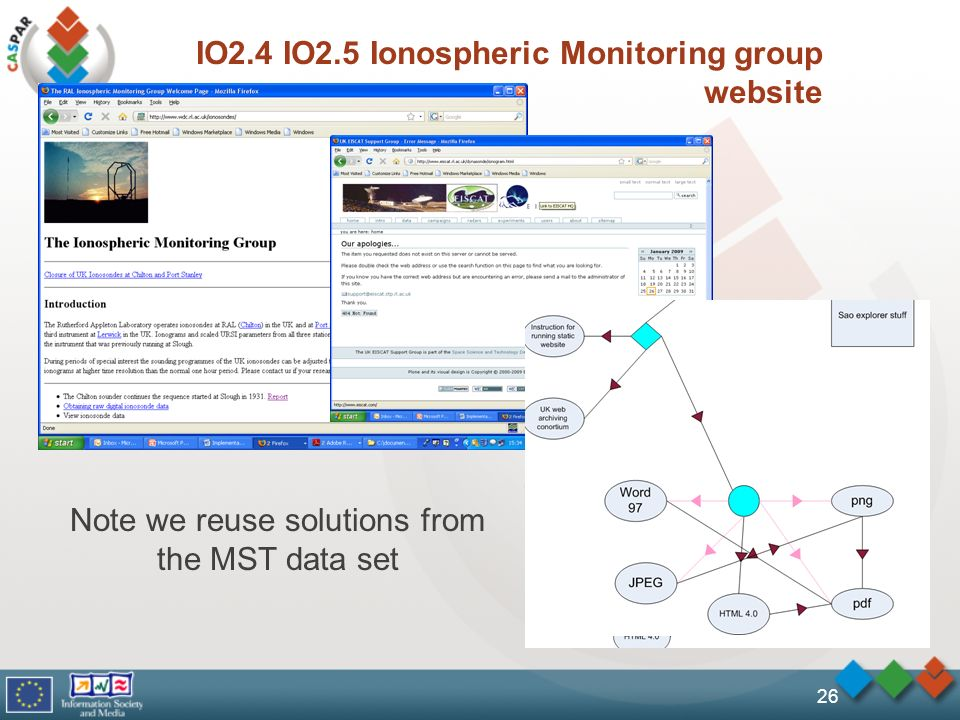IO2.4 IO2.5 Ionospheric Monitoring group website 26 Note we reuse solutions from the MST data set