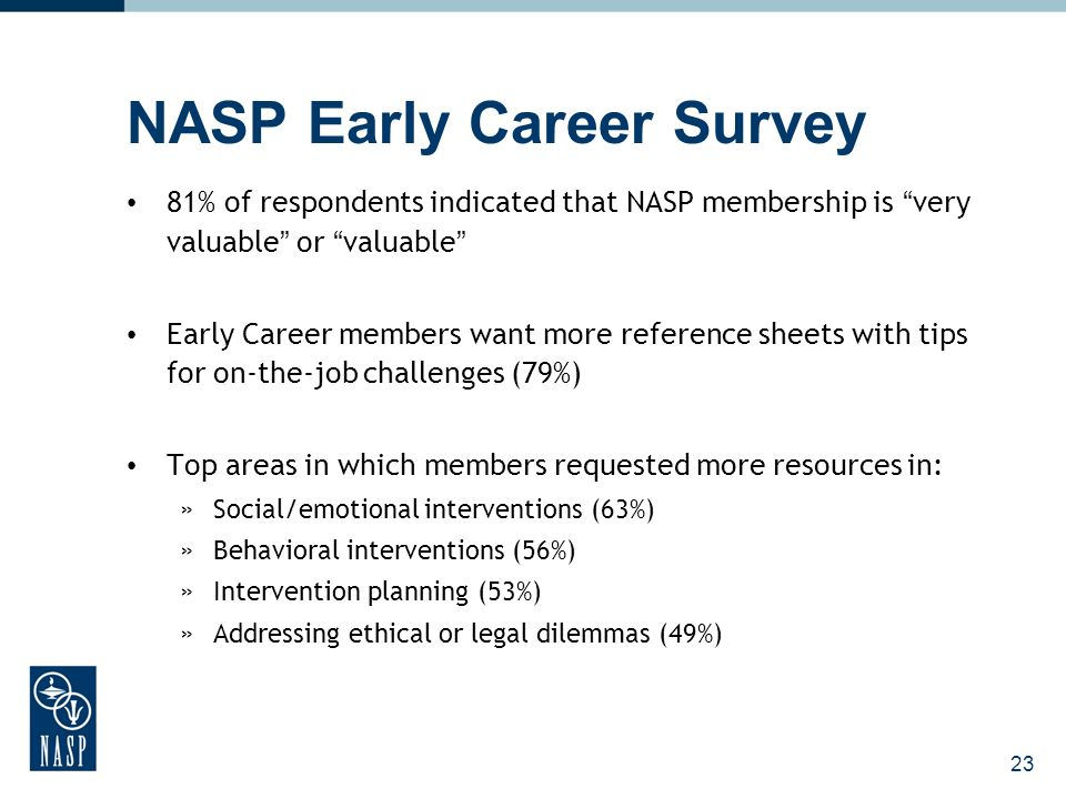 NASP Early Career Survey 81% of respondents indicated that NASP membership is very valuable or valuable Early Career members want more reference sheet