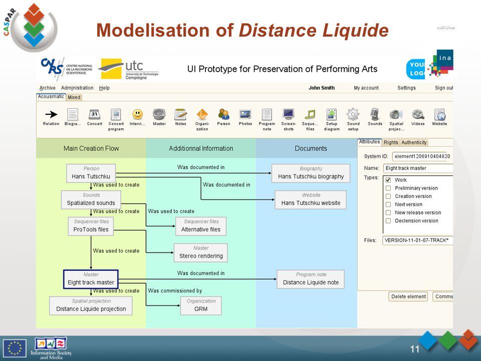 11 Modelisation of Distance Liquide