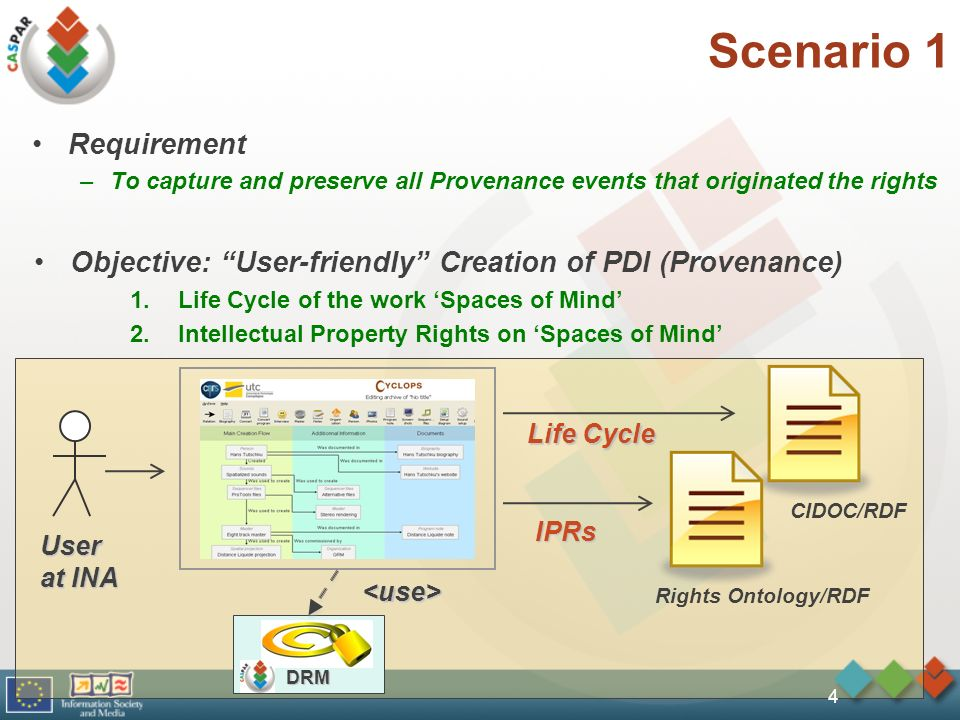 Scenario 1 Requirement –To capture and preserve all Provenance events that originated the rights User at INA Life Cycle IPRs Rights Ontology/RDF CIDOC/RDF DRM <use> 4 Objective: User-friendly Creation of PDI (Provenance) 1.Life Cycle of the work Spaces of Mind 2.Intellectual Property Rights on Spaces of Mind