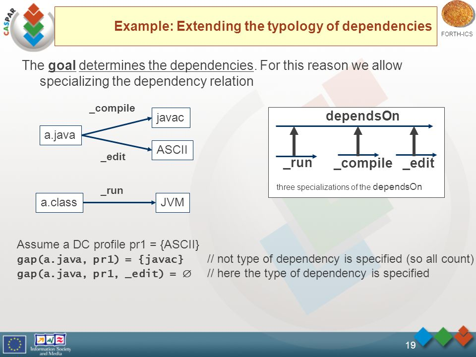 FORTH-ICS 19 Example: Extending the typology of dependencies The goal determines the dependencies.