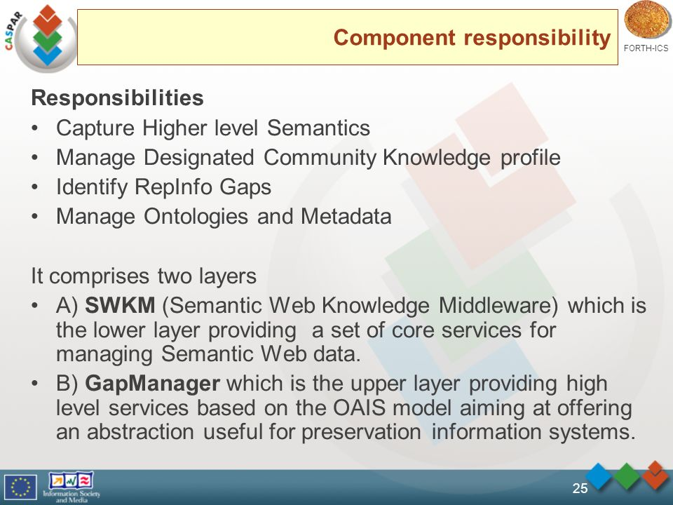 FORTH-ICS 25 Component responsibility Responsibilities Capture Higher level Semantics Manage Designated Community Knowledge profile Identify RepInfo Gaps Manage Ontologies and Metadata It comprises two layers A) SWKM (Semantic Web Knowledge Middleware) which is the lower layer providing a set of core services for managing Semantic Web data.