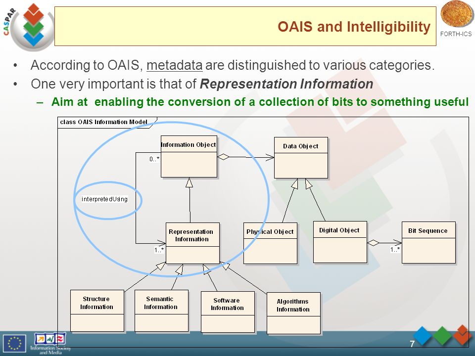 FORTH-ICS 7 OAIS and Intelligibility According to OAIS, metadata are distinguished to various categories.