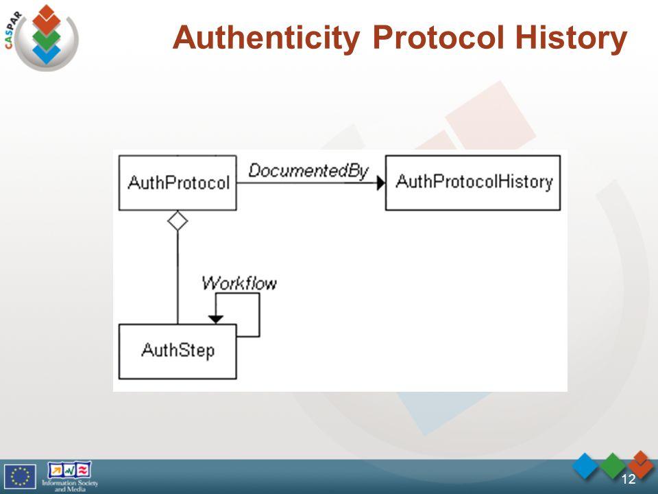 12 Authenticity Protocol History