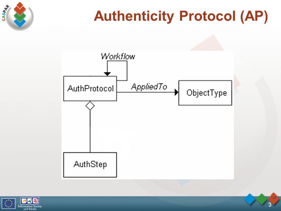 3 Authenticity Protocol (AP)