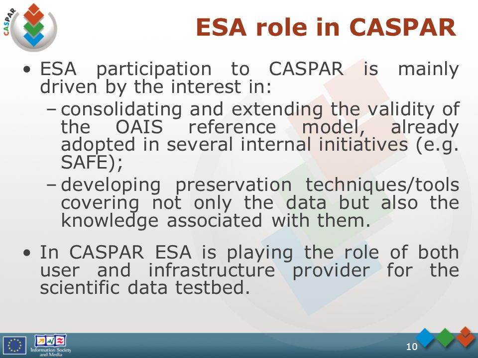 10 ESA role in CASPAR ESA participation to CASPAR is mainly driven by the interest in: –consolidating and extending the validity of the OAIS reference model, already adopted in several internal initiatives (e.g.
