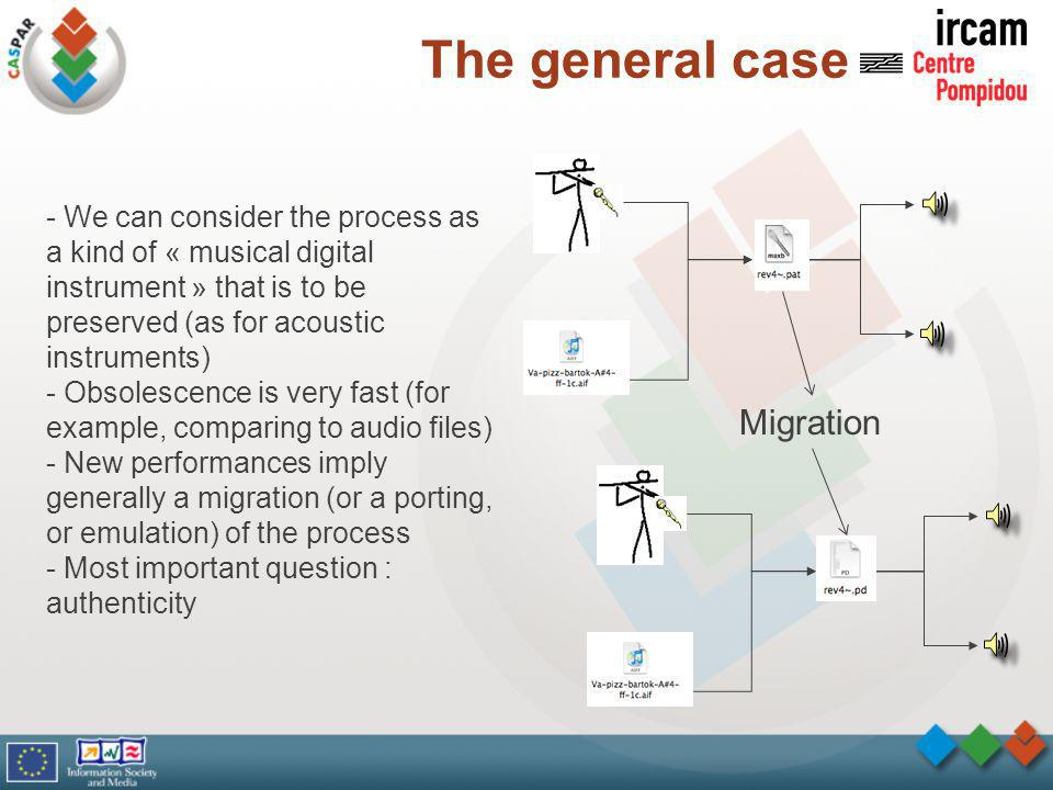 The general case - We can consider the process as a kind of « musical digital instrument » that is to be preserved (as for acoustic instruments) - Obsolescence is very fast (for example, comparing to audio files) - New performances imply generally a migration (or a porting, or emulation) of the process - Most important question : authenticity Migration