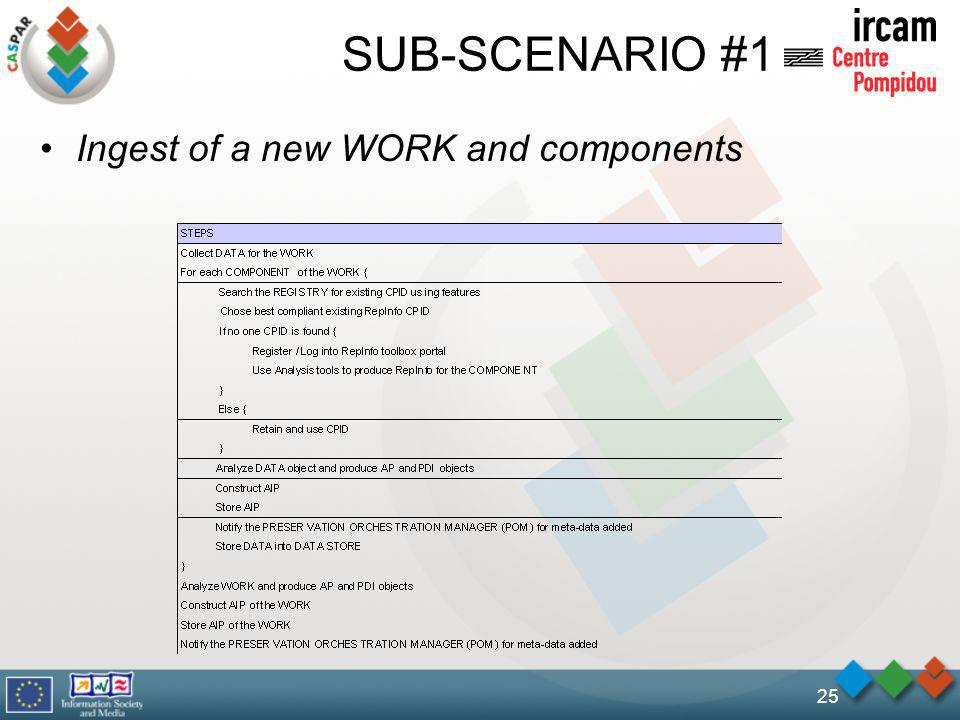 25 SUB-SCENARIO #1 Ingest of a new WORK and components