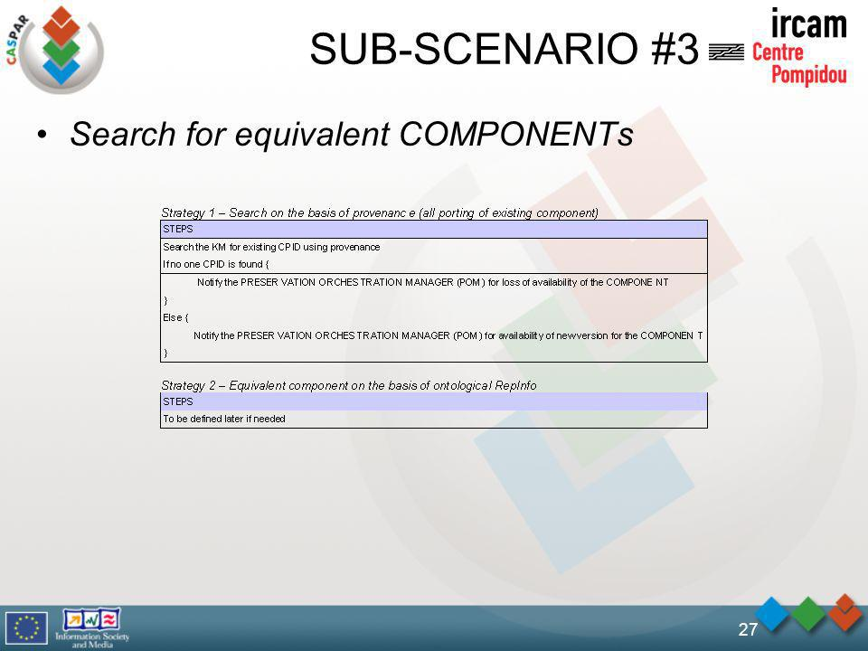 27 SUB-SCENARIO #3 Search for equivalent COMPONENTs