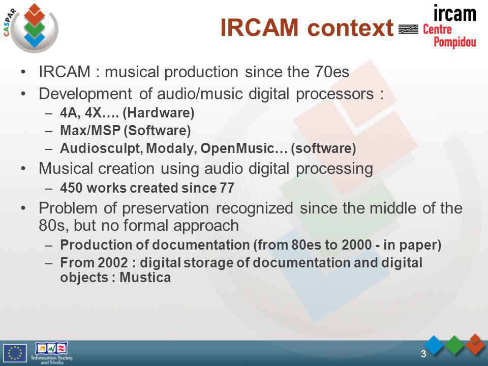 IRCAM context IRCAM : musical production since the 70es Development of audio/music digital processors : –4A, 4X….