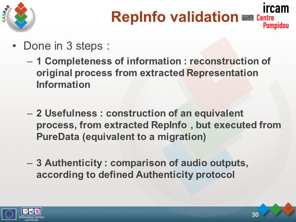 RepInfo validation Done in 3 steps : –1 Completeness of information : reconstruction of original process from extracted Representation Information –2 Usefulness : construction of an equivalent process, from extracted RepInfo, but executed from PureData (equivalent to a migration) –3 Authenticity : comparison of audio outputs, according to defined Authenticity protocol 30