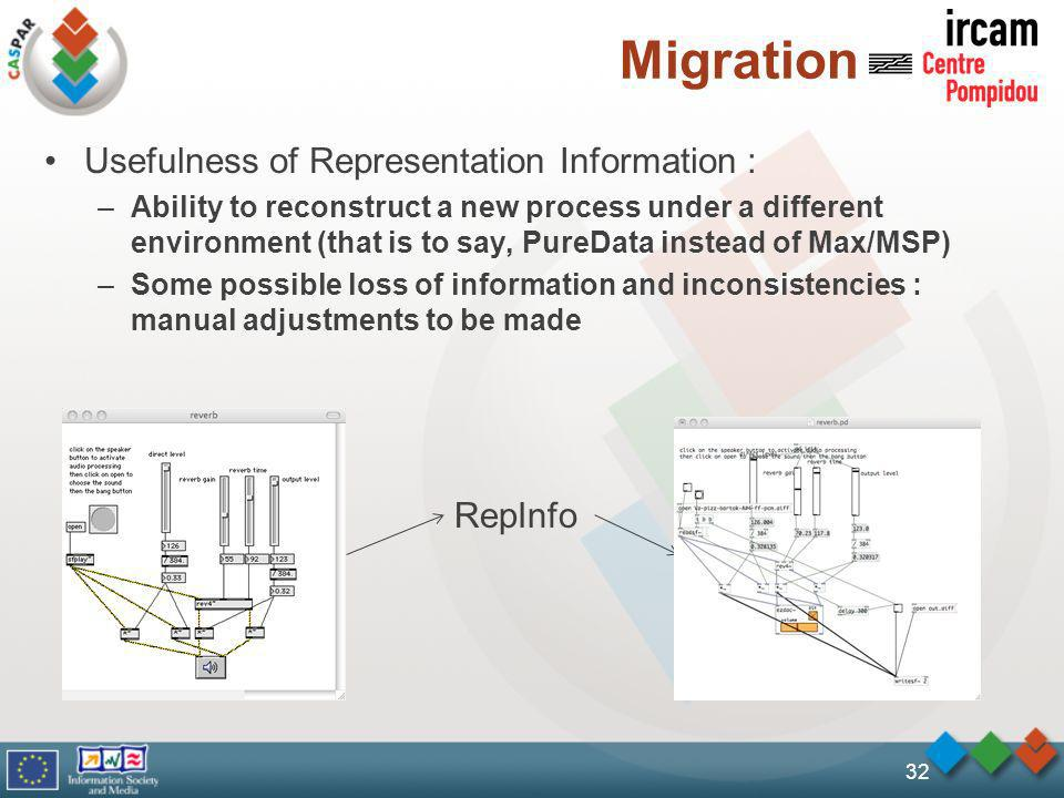 Migration Usefulness of Representation Information : –Ability to reconstruct a new process under a different environment (that is to say, PureData instead of Max/MSP) –Some possible loss of information and inconsistencies : manual adjustments to be made 32 RepInfo