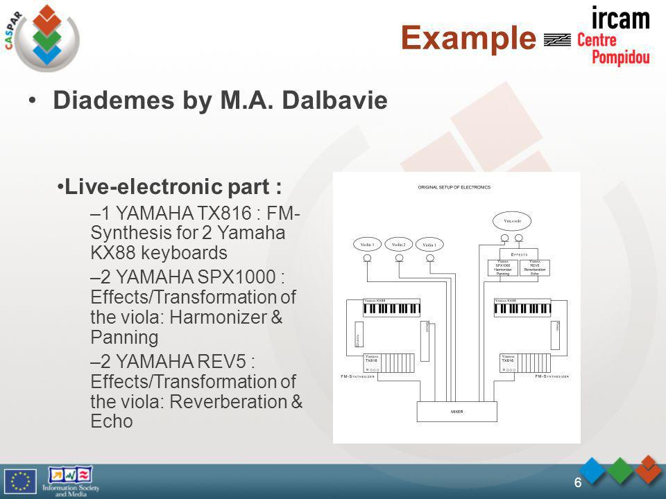 Example Diademes by M.A.