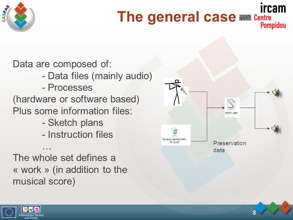 The general case 8 Preservation data Data are composed of: - Data files (mainly audio) - Processes (hardware or software based) Plus some information files: - Sketch plans - Instruction files … The whole set defines a « work » (in addition to the musical score)
