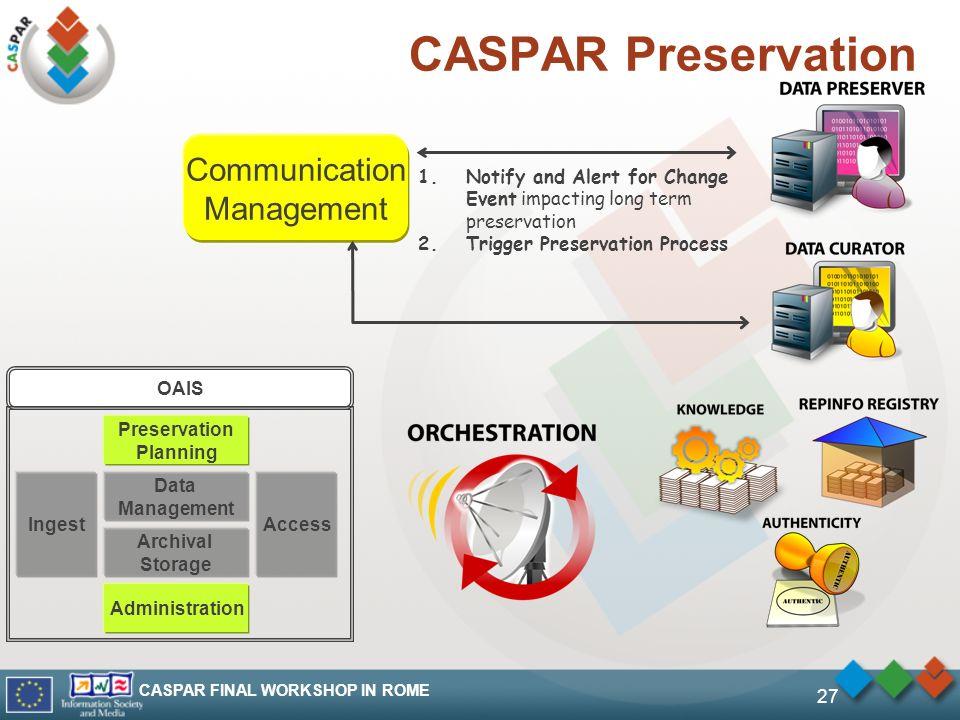 CASPAR FINAL WORKSHOP IN ROME 27 CASPAR Preservation Communication Management 1.Notify and Alert for Change Event impacting long term preservation 2.T