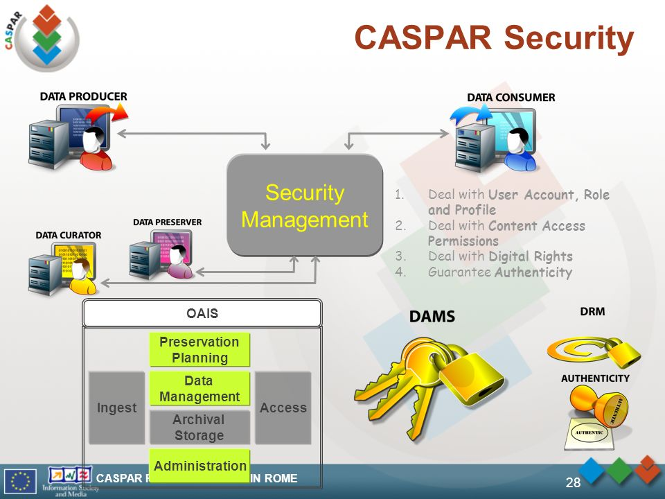 CASPAR FINAL WORKSHOP IN ROME 28 CASPAR Security Security Management 1.Deal with User Account, Role and Profile 2.Deal with Content Access Permissions 3.Deal with Digital Rights 4.Guarantee Authenticity OAIS Ingest Data Management Archival Storage Preservation Planning Administration Access