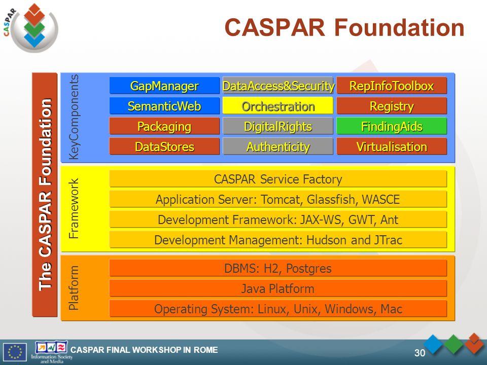 CASPAR FINAL WORKSHOP IN ROME 30 CASPAR Foundation Platform Operating System: Linux, Unix, Windows, Mac Java Platform DBMS: H2, Postgres Framework Dev