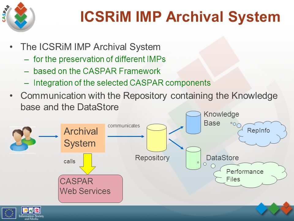ICSRiM IMP Archival System The ICSRiM IMP Archival System –for the preservation of different IMPs –based on the CASPAR Framework –Integration of the s