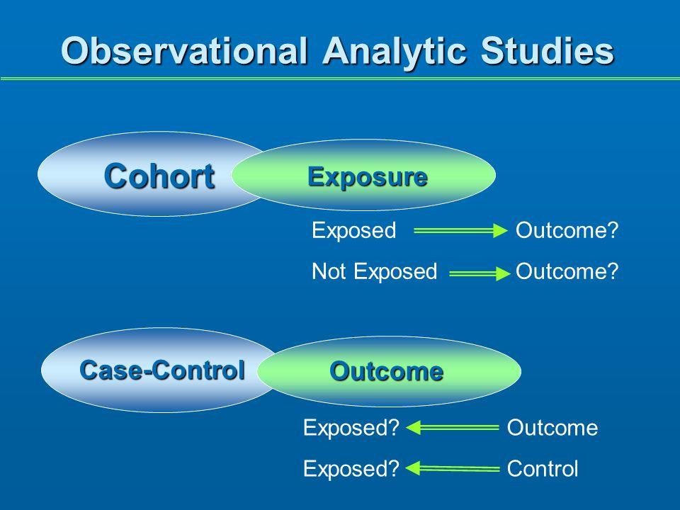 Observational Analytic Studies Cohort Exposure ExposedOutcome.