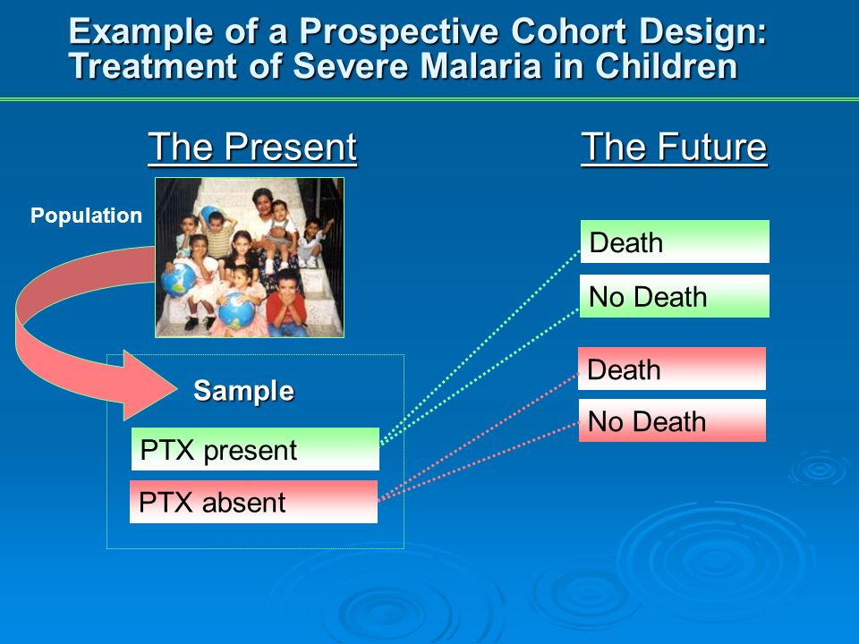 The Future Death No Death Example of a Prospective Cohort Design: Treatment of Severe Malaria in Children The Present Sample PTX present PTX absent Population