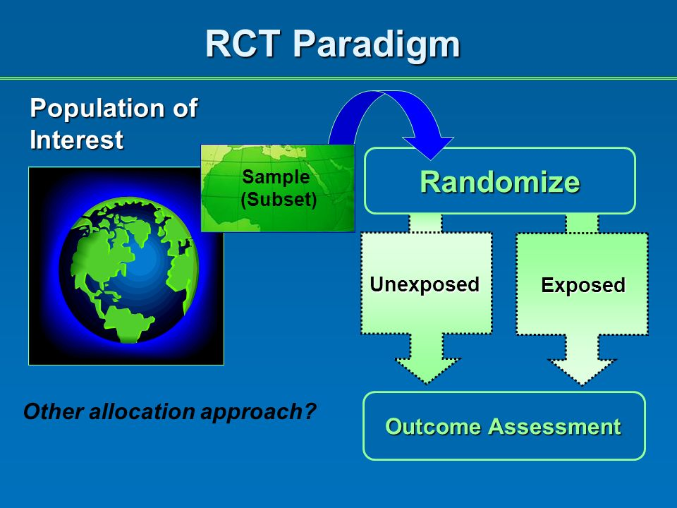 RCT Paradigm Outcome Assessment Unexposed Exposed Randomize Other allocation approach.
