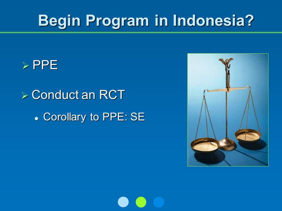 Begin Program in Indonesia. Begin Program in Indonesia.