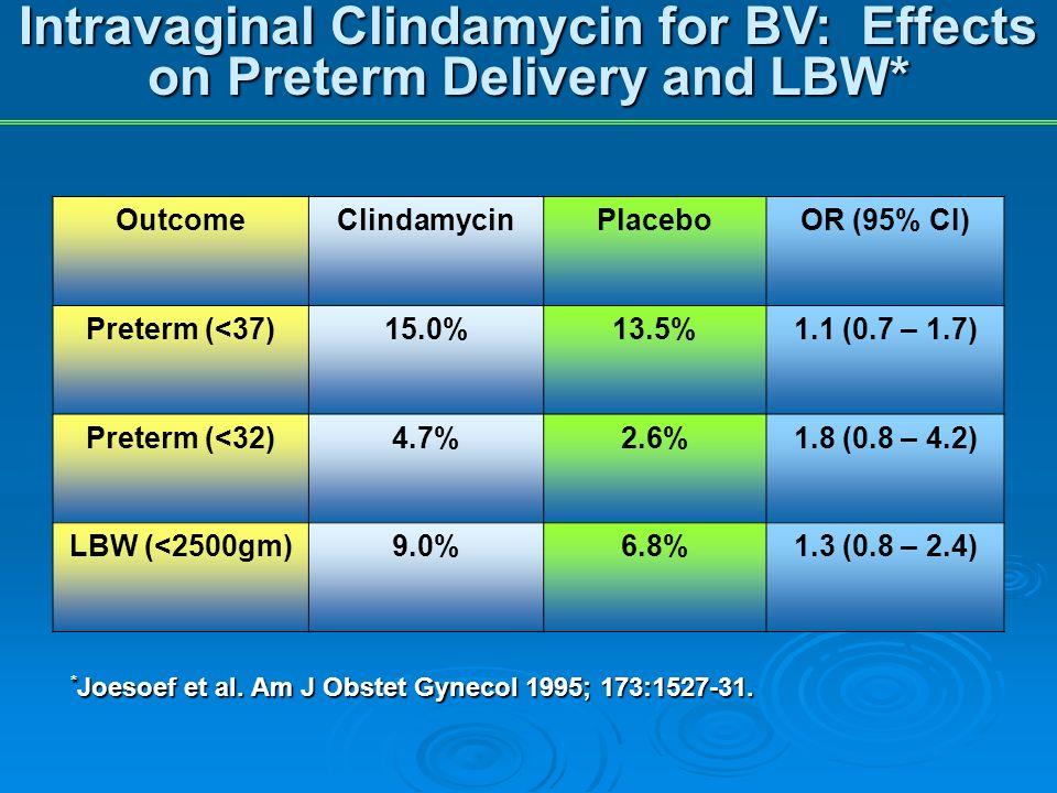 OutcomeClindamycinPlaceboOR (95% CI) Preterm (<37)15.0%13.5%1.1 (0.7 – 1.7) Preterm (<32)4.7%2.6%1.8 (0.8 – 4.2) LBW (<2500gm)9.0%6.8%1.3 (0.8 – 2.4) Intravaginal Clindamycin for BV: Effects on Preterm Delivery and LBW* * Joesoef et al.