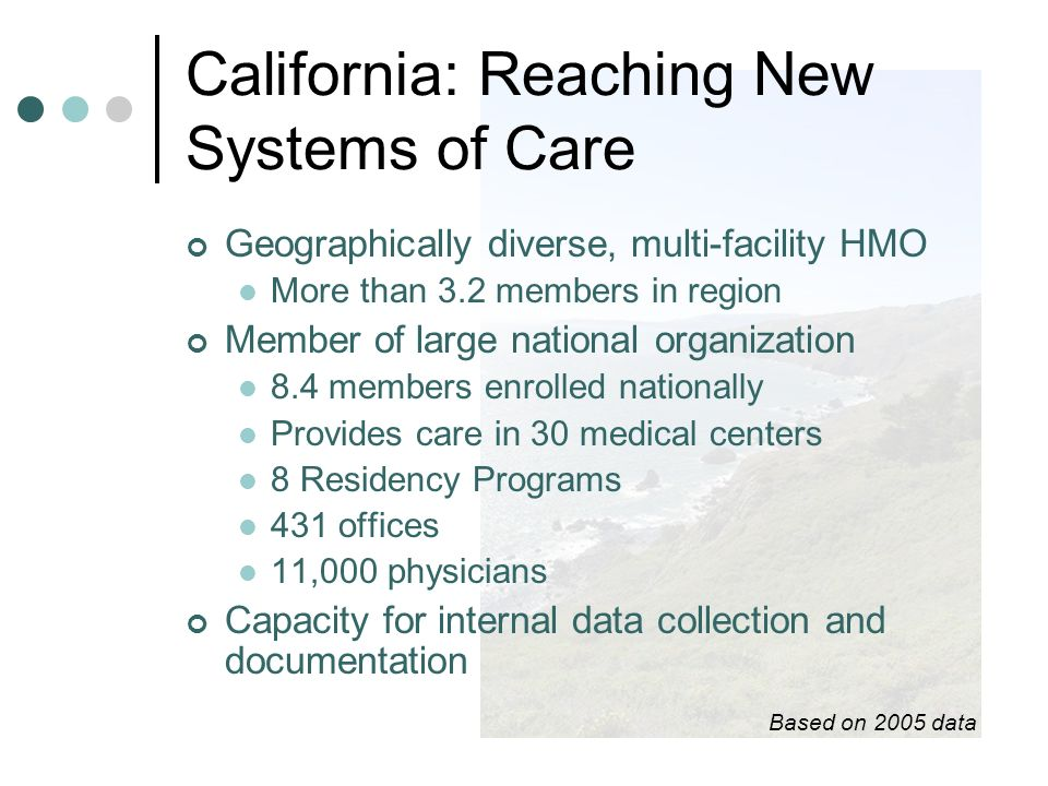 California: Reaching New Systems of Care Geographically diverse, multi-facility HMO More than 3.2 members in region Member of large national organization 8.4 members enrolled nationally Provides care in 30 medical centers 8 Residency Programs 431 offices 11,000 physicians Capacity for internal data collection and documentation Based on 2005 data