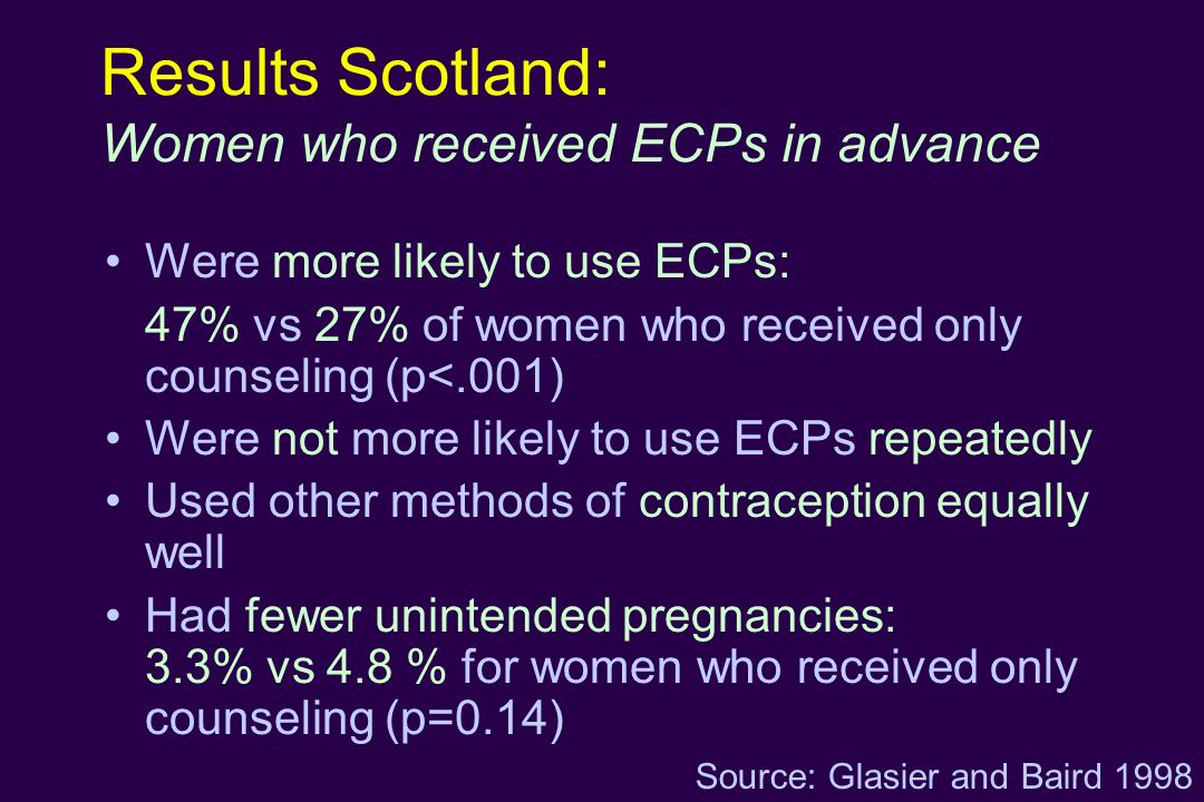 Results Scotland: Women who received ECPs in advance Were more likely to use ECPs: 47% vs 27% of women who received only counseling (p<.001) Were not